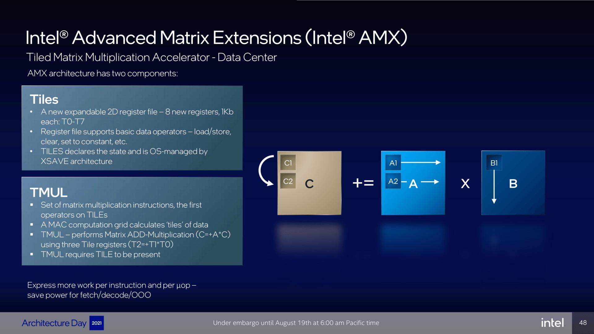 Intel AMX verspricht hohe Boni