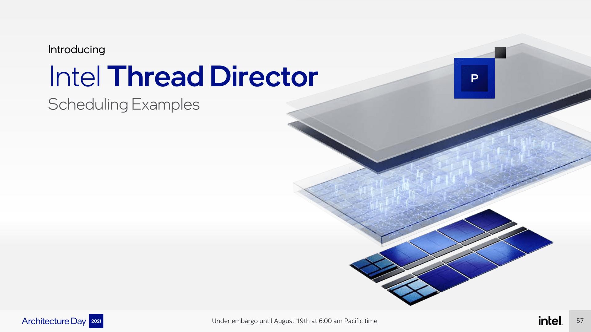 Intel Thread Director – der neue Hardware-Scheduler