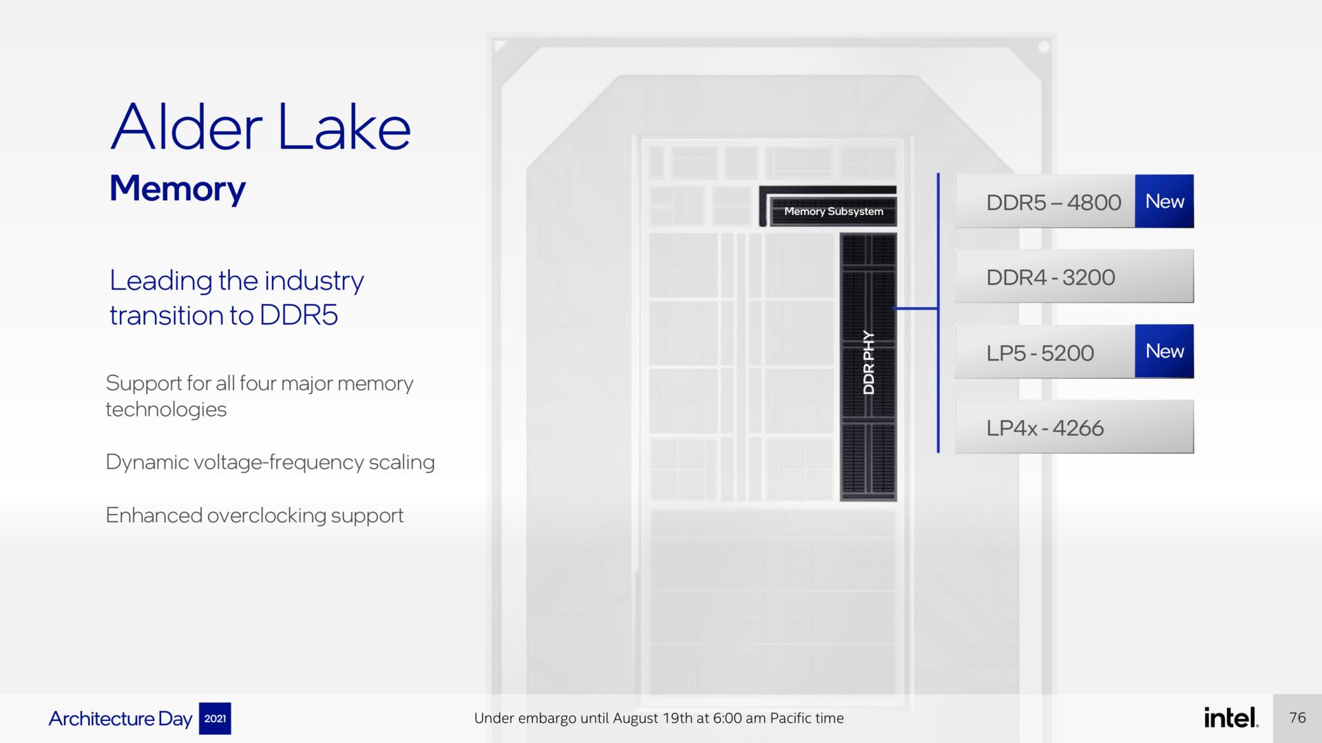Intel Alder Lake in der Übersicht