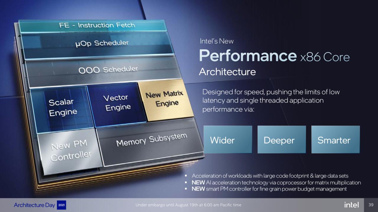 Intel Alder Lake: 19% höhere IPC, Hardware-Scheduler, DDR5 und mehr