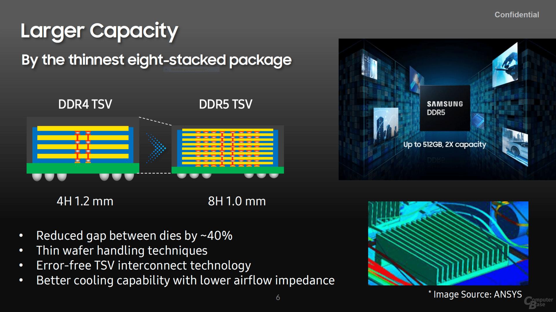 Chip Samsung DTR5 con ocho matrices apiladas
