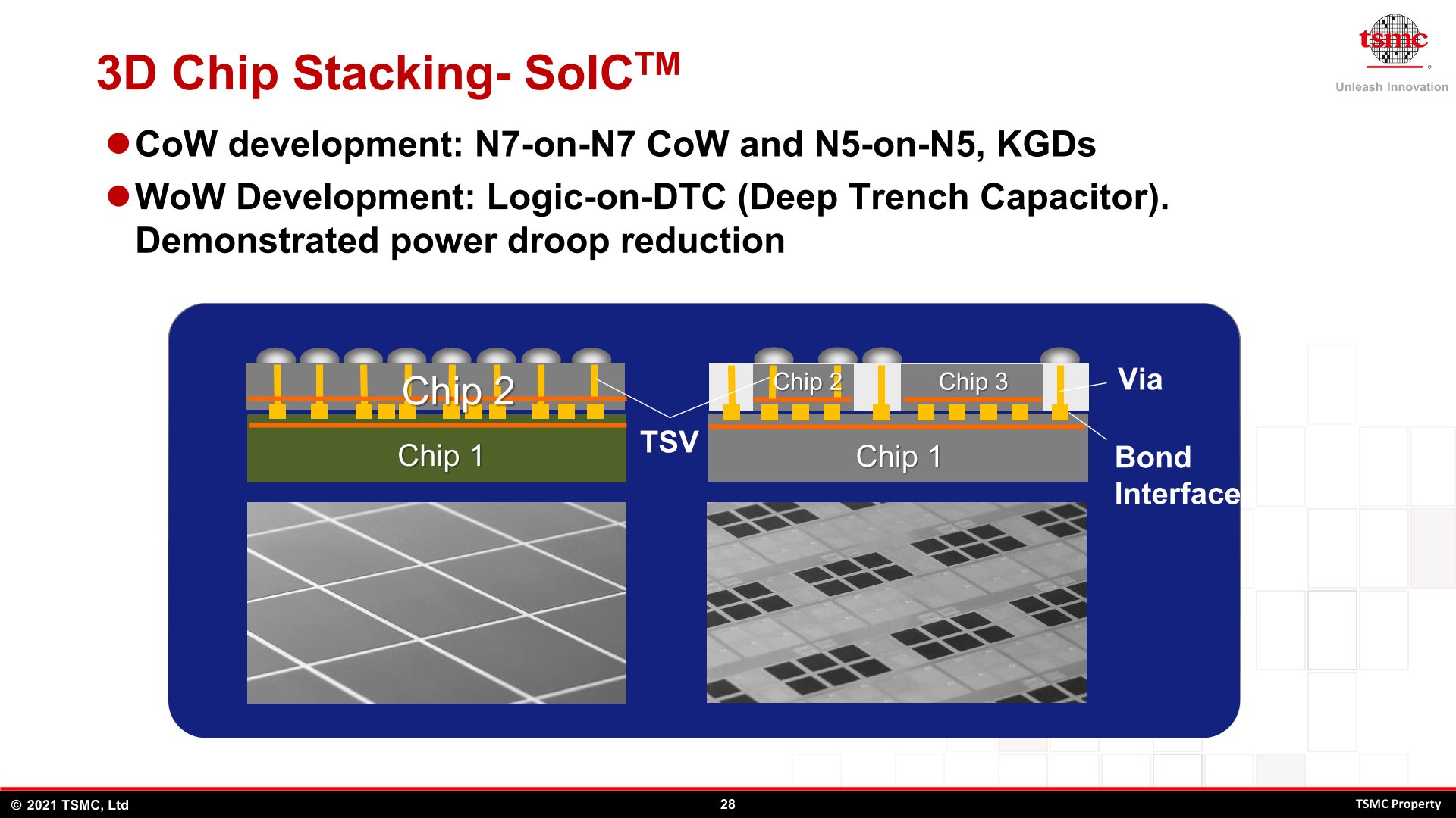 TSMCs 3D Stacking