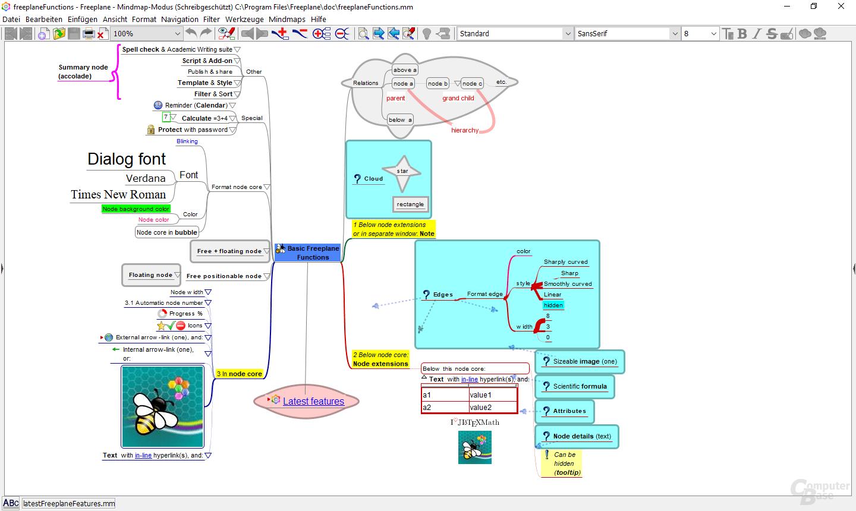 Freeplane – Mindmap-Tutorial mit Vorstellung der Funktionen
