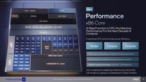 Boxed-Kühler für 12. Gen Core: Intel Alder Lake könnte weiter auf Push-Pins setzen
