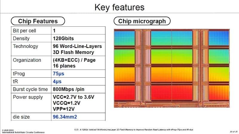 XL-Flash-Architektur mit 16-Planes (ISSCC 2020)