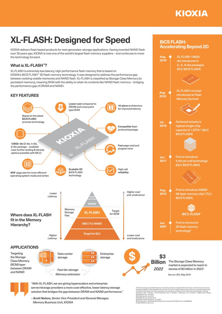 Infografik zum XL-Flash