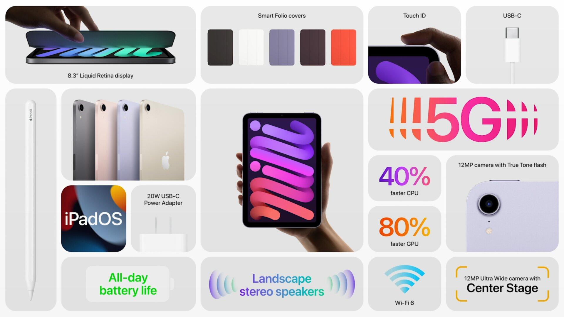 Das neue iPad 2021 (6. Generation) mit dem iPhone SoC
