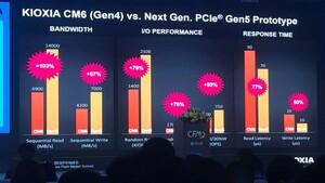 Kioxia: PCIe-5.0-SSD soll 14 GB/s und 2,5 Mio. IOPS schaffen