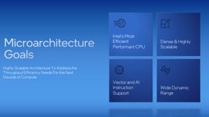 Alder Lake: Intel bestätigt weitere CPU-Konfigurationen und Details