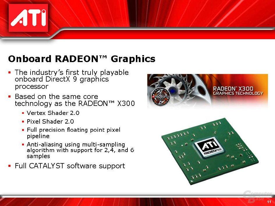 RS400 Onboard-Grafikeinheit