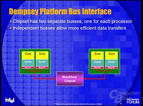Dempsey Businterface