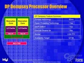 Dual Core Dempsey