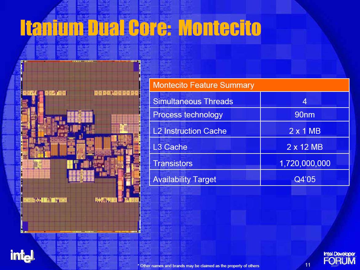 Dual Core Montecito