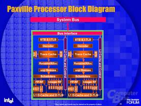 Paxville Blockdiagramm