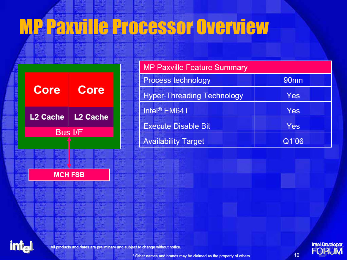 Dual Core Paxville