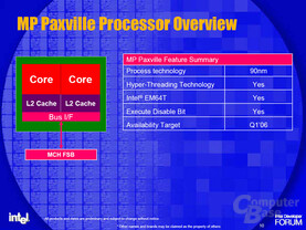Dual Core Paxville