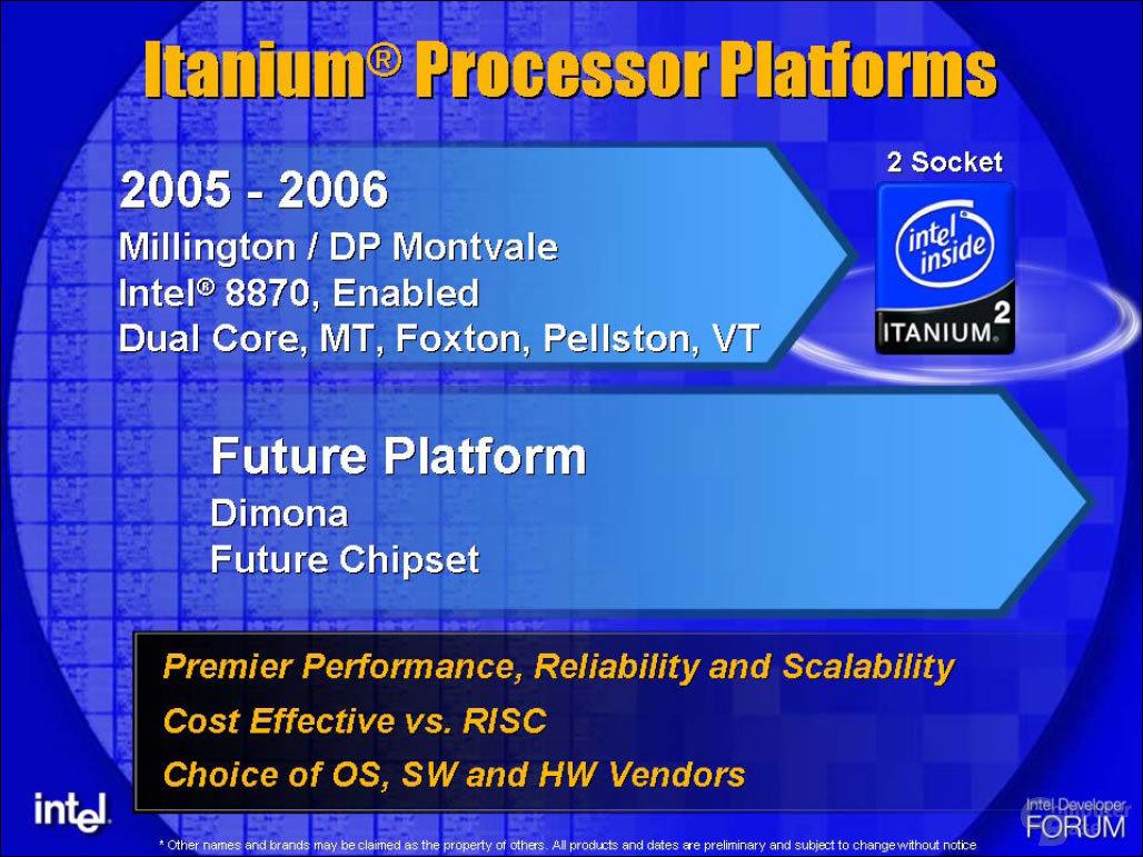 Itanium DP Plattformen