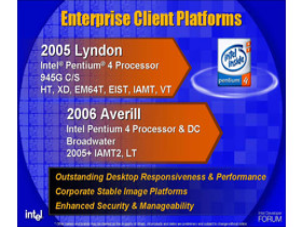 Intel Desktop Plattformen