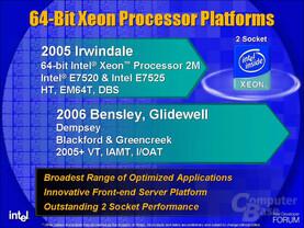 Intel Xeon Plattformen