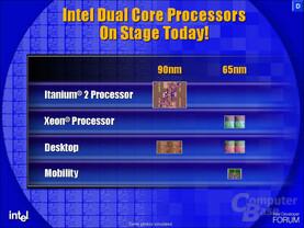 Intels Dual Core Pläne