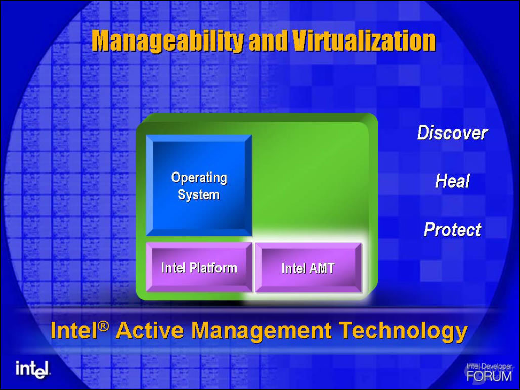 Active Management Technology