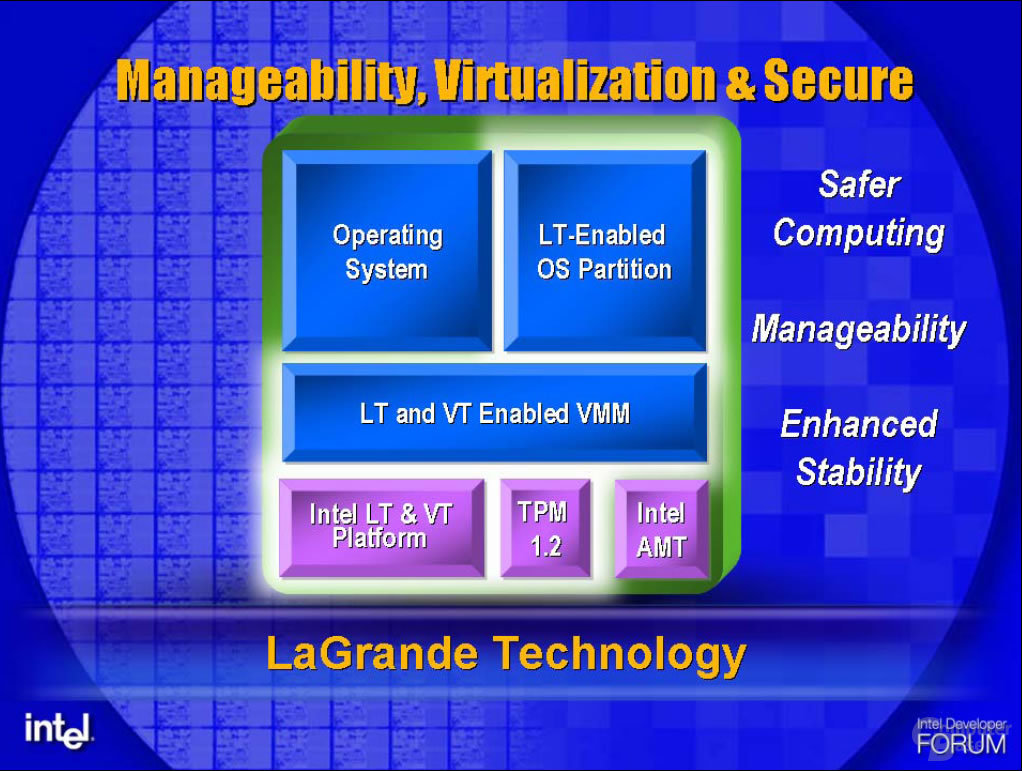 LaGrande Technology
