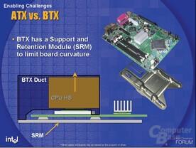 ATX vs BTX