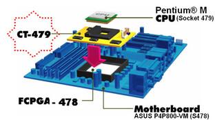 Asus CT479 Schemadarstellung