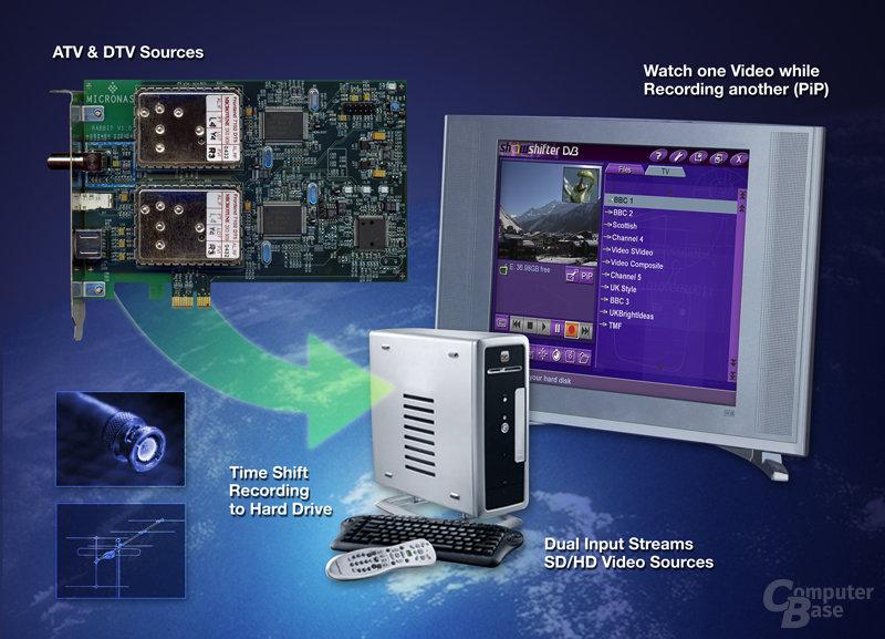 Micronas Präsentation zum nGene-Chip