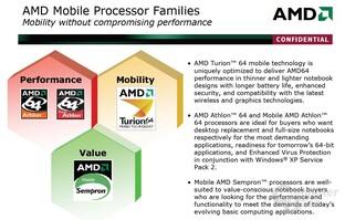 AMD Turion 64