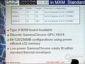 S3 MXM-Module-Types by PC Watch