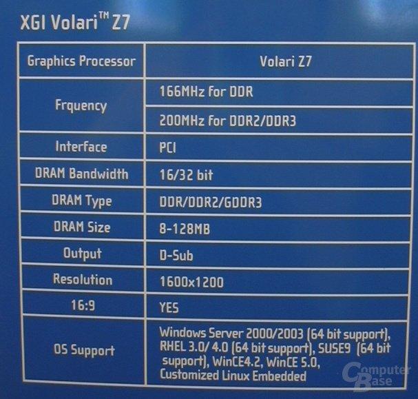 XGI Z7 Spezifikationen