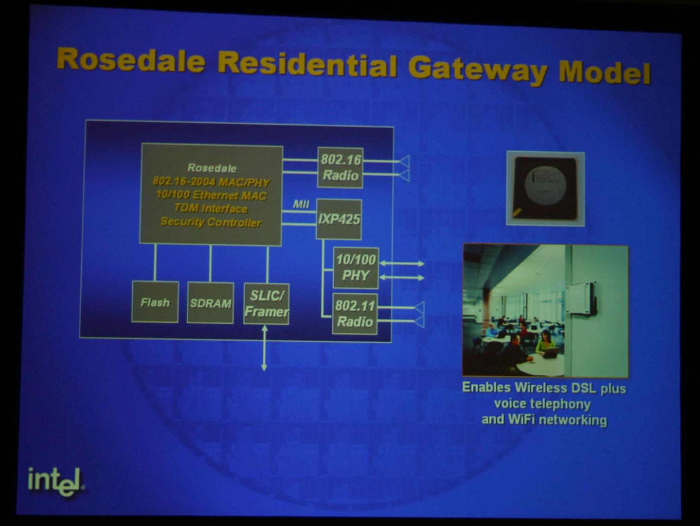 Intels Rosedale Plattform