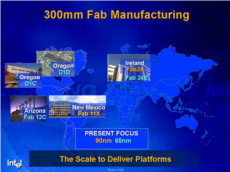 65 nm-Fertigung bei Intel