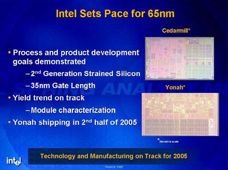 65 nm Prozessoren Cedar Mill und Yonah