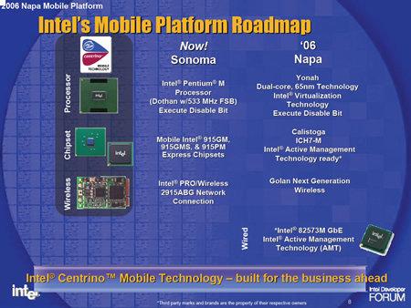 Intel Napa Plattform
