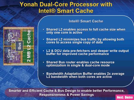 Intel Dual-Core-Yonah Smart Cache