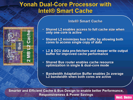 Intel Dual-Core-Yonah Smart Cache