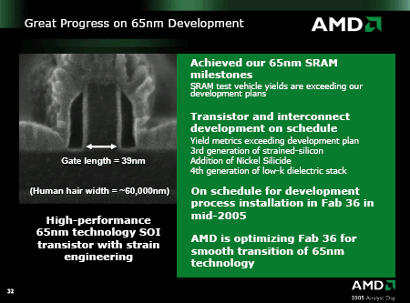 65 nm Entwicklung