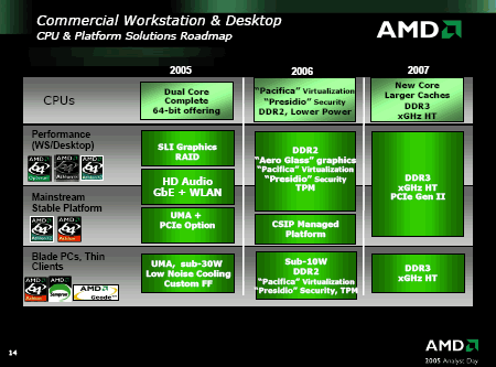 Workstation Roadmap