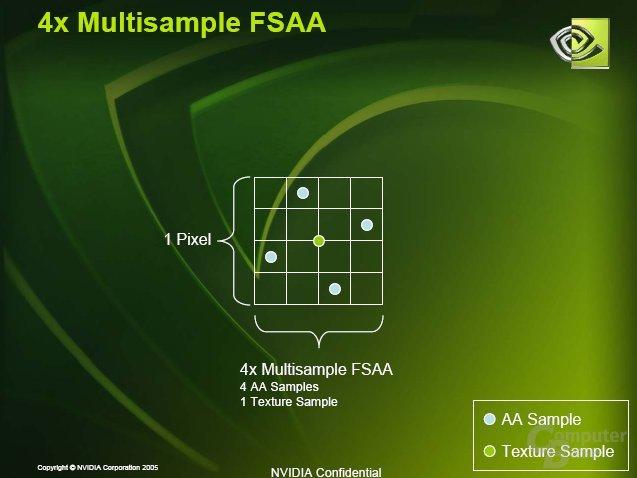 4-Sample AA