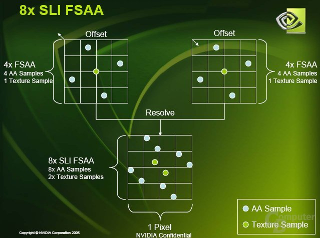 8x SLi-AA