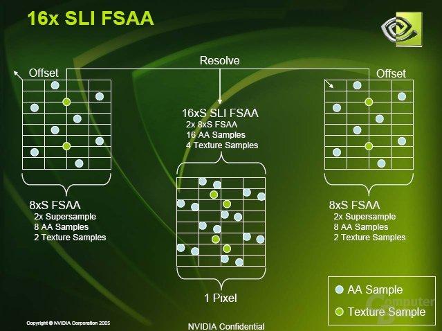 16x SLi-AA