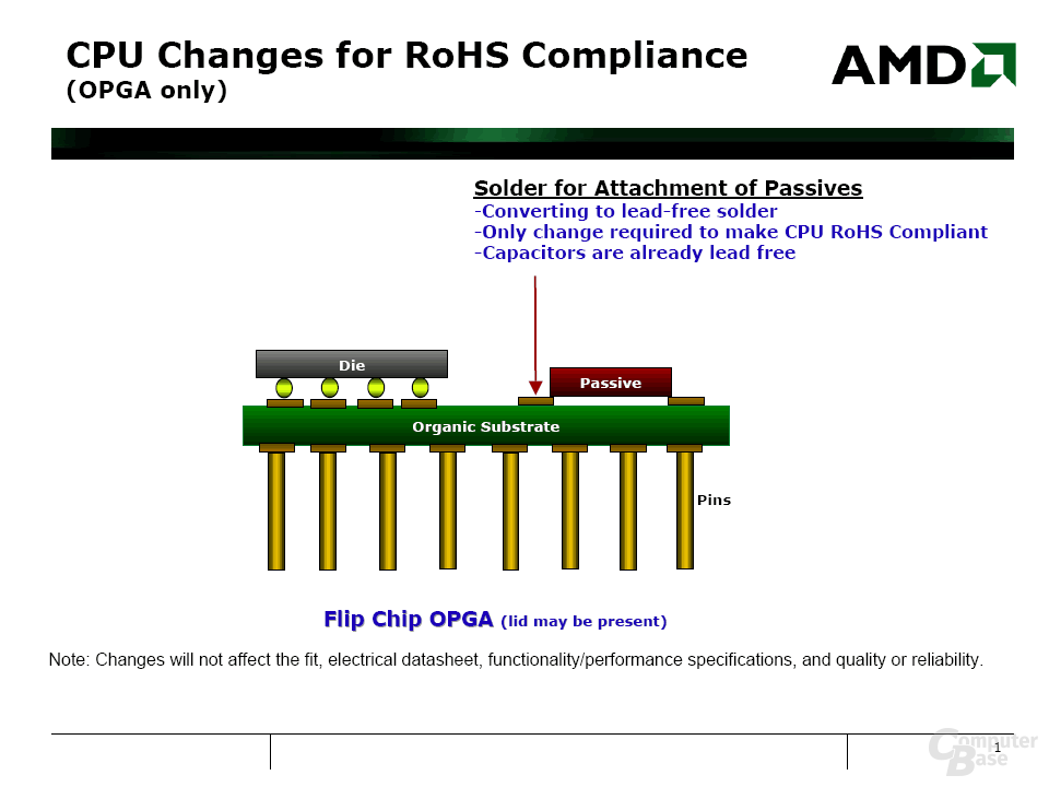 AMD CPU Changes for RoHS Compliance