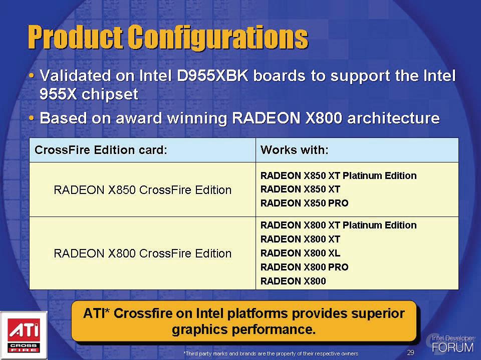 ATi CrossFire mit Intels 955X-Mainboard