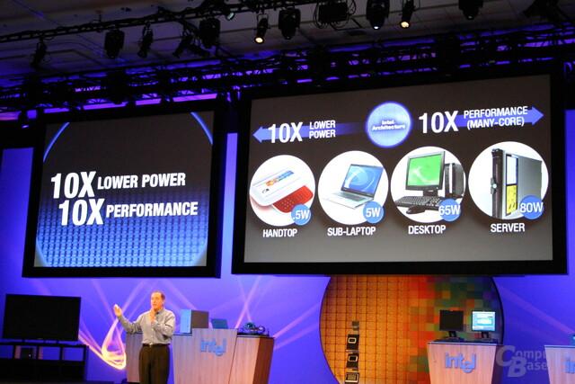 Intel senkt den Stromverbrauch mit seiner neuen Prozessorarchitektur