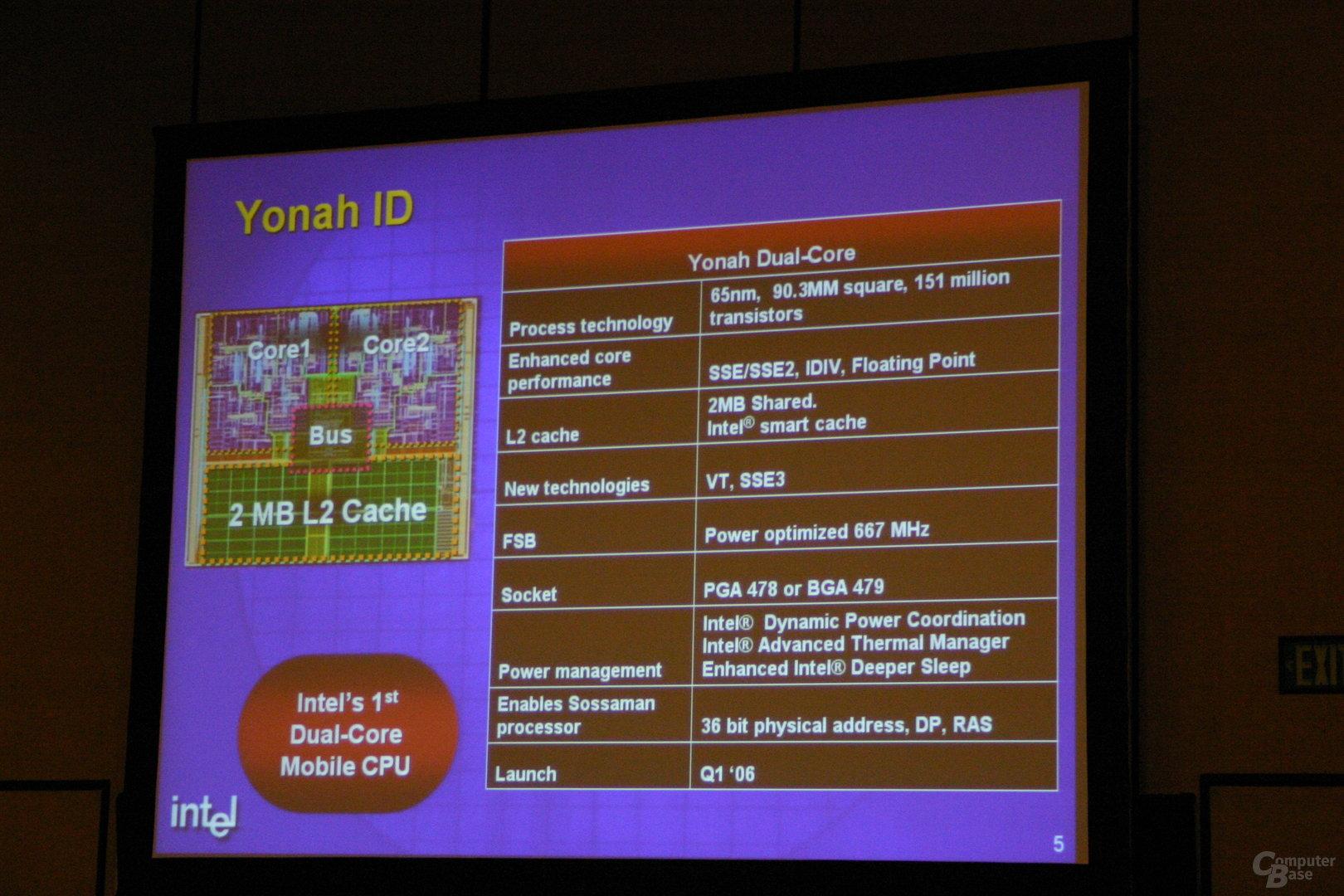 IDF: Fakten zum Yonah