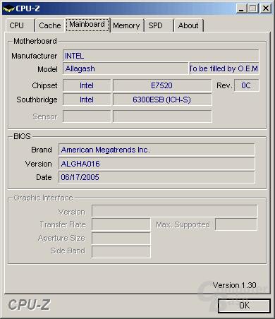 Intel Sossaman Prozessor