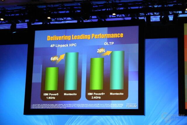 IDF: Der neue Dual-Core Itanium Montecito zieht am IBM Power 5 vorbei