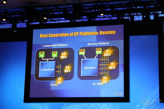 IDF: Mit Bensley erhöht Intel die Bandbreite drastisch